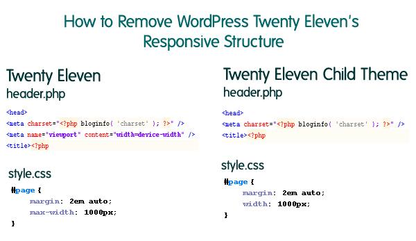 remove-responsive-twentyeleven